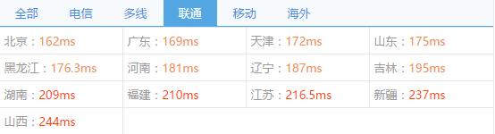 80vps-c3-chinaz-ping3
