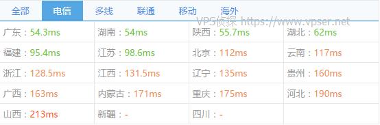 linode-2016-jp-tokyo-2-chinaz-ping2