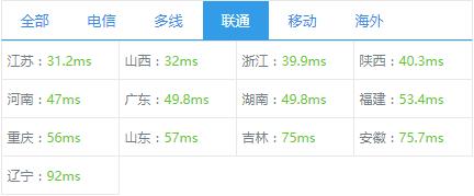 海星云 新上日本大阪Equinix OS1机房 8折限量优惠中 60元/月起,附VPS测试